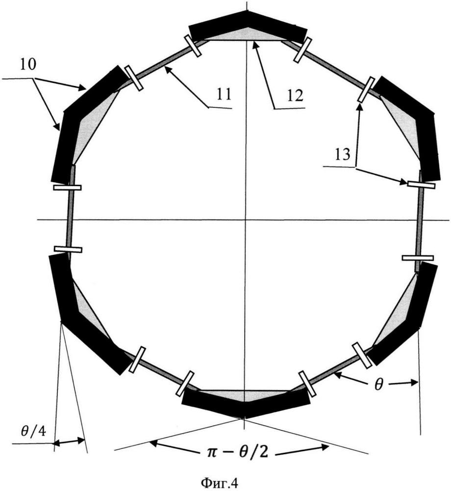 Индукционный синхротрон с постоянным магнитным полем