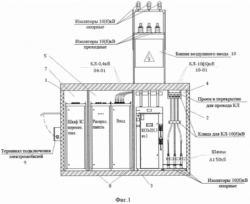 Система и способ управления и контроля зарядным комплексом электромобилей