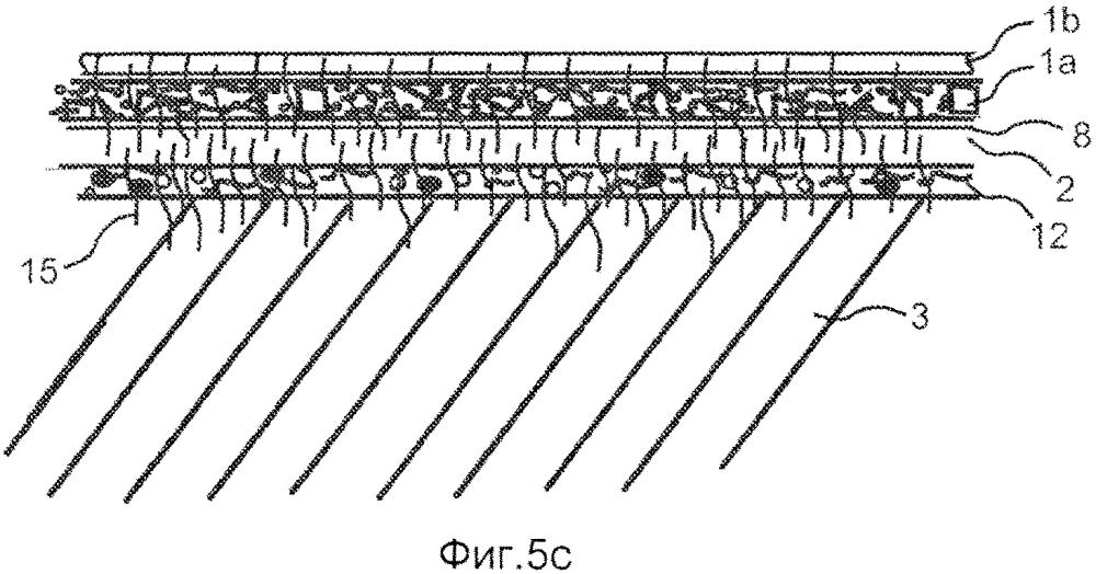 Способ изготовления многослойного изделия и панель пола