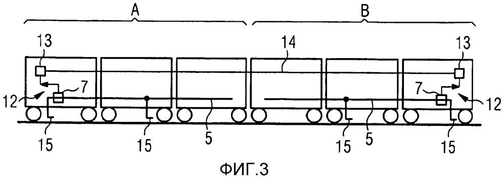 Способ и устройство для контролирования выхода из строя токоприемника