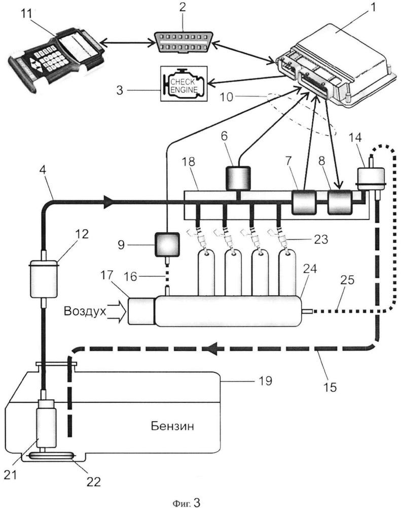 Комплекс бортовой диагностики системы подачи бензина и способ бортовой диагностики системы подачи бензина автомобильного двигателя внутреннего сгорания