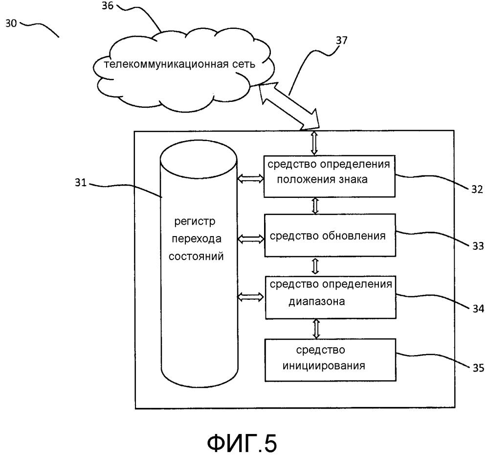 Устройство, способ и сетевой сервер для обнаружения структур данных в потоке данных