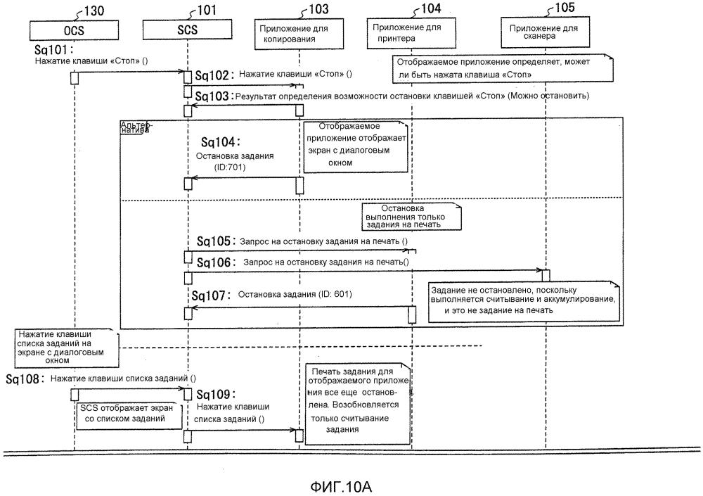 Система обработки заданий, способ обработки заданий и программа для обработки заданий