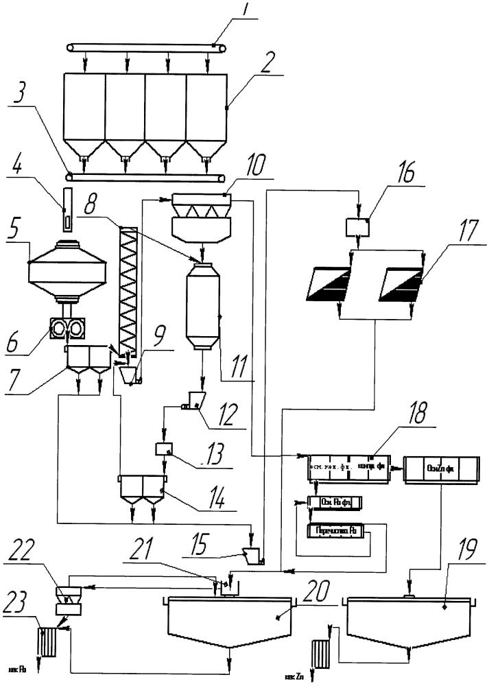 Поточная линия для комплексного извлечения ценных компонентов из полиметаллических руд