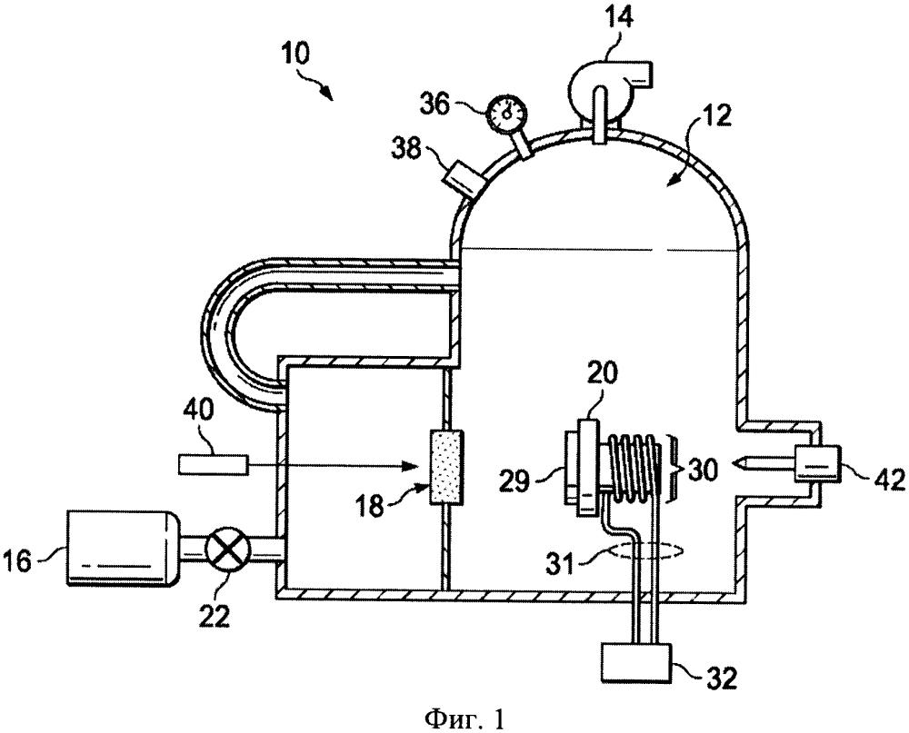 Химическое осаждение из газовой фазы фторуглеродных полимеров