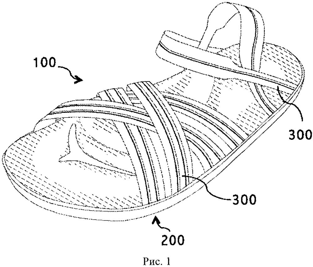 Ортопедические сандалии для профилактики заболеваний стопы, голеностопного сустава и позвоночника
