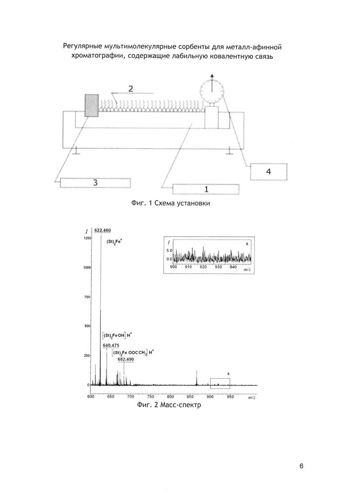 Регулярные мультимолекулярные сорбенты для металл-аффинной хроматографии, содержащие лабильную ковалентную связь