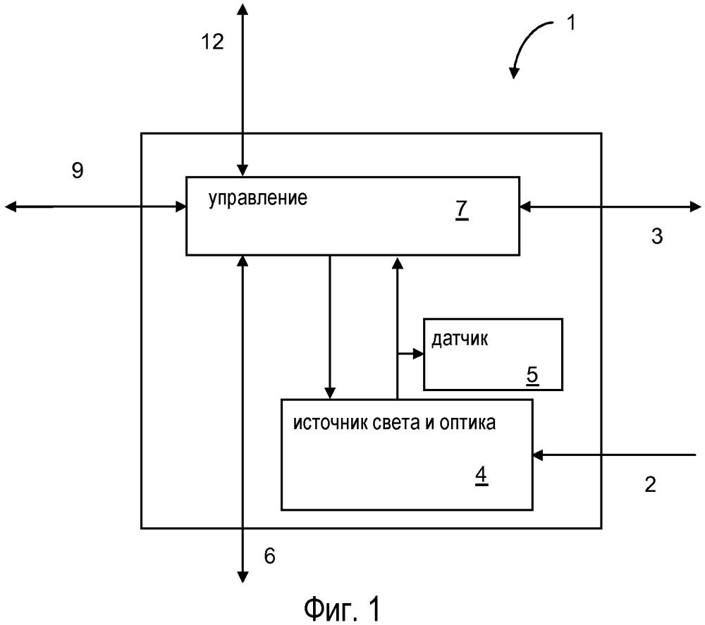 Автоматически включающаяся и энергосберегающая система освещения
