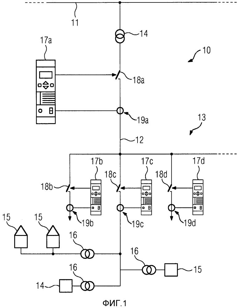 Обнаружение неисправностей в системе энергоснабжения с децентрализованным энергоснабжением