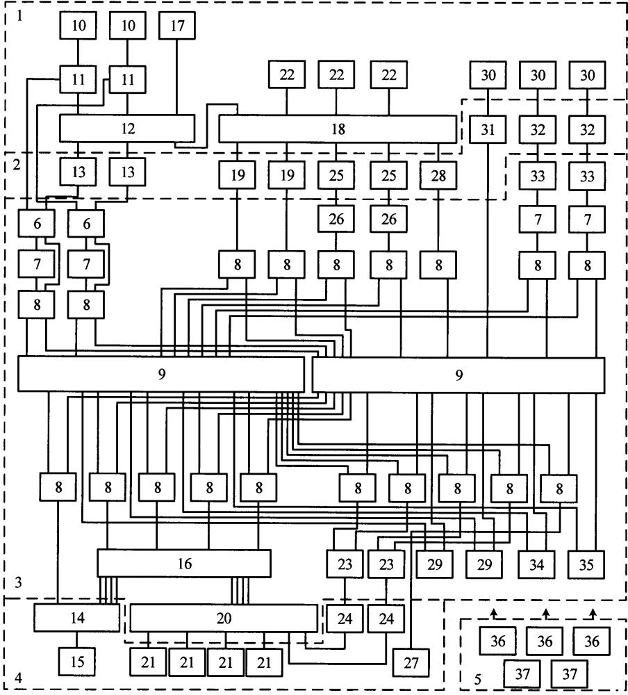 Автоматизированный корабельный комплекс связи
