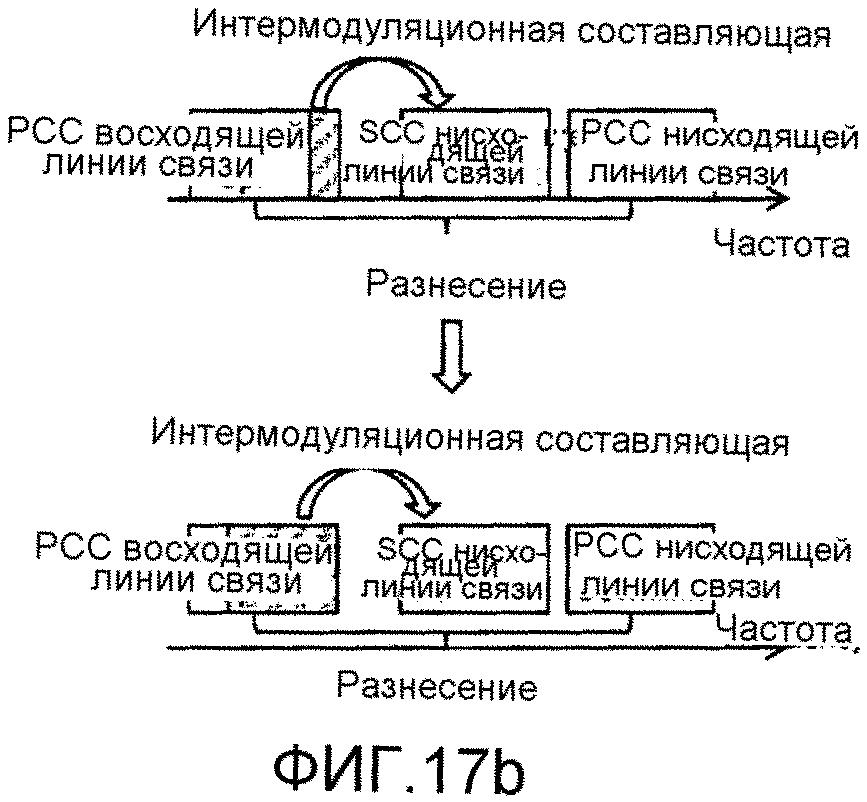 Способ и терминал для передачи сигнала восходящей линии связи с меньшим числом блоков ресурсов передачи для того, чтобы предотвращать снижение опорной чувствительности при внутриполосном агрегировании несмежных несущих восходящей линии связи