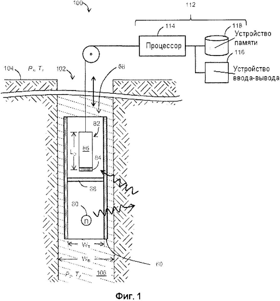 Приемник нейтронного излучения на основе сцинтиллятора, содержащего эльпасолит, предназначенный для применения на нефтяных месторождениях