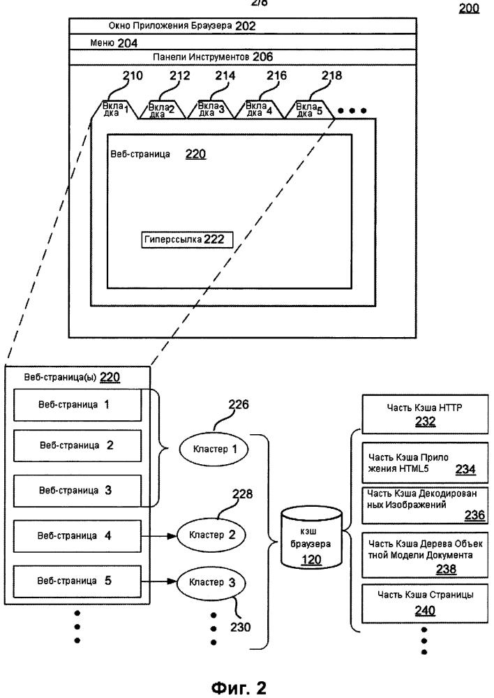 Система и способ управления и организации кэша веб-браузера для обеспечения автономного просмотра