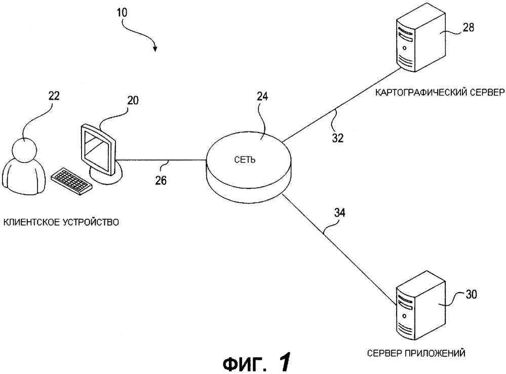 Способ (варианты), система и носитель информации для отображения фрагмента интерактивной карты с помощью пользовательского интерфейса клиентского устройства