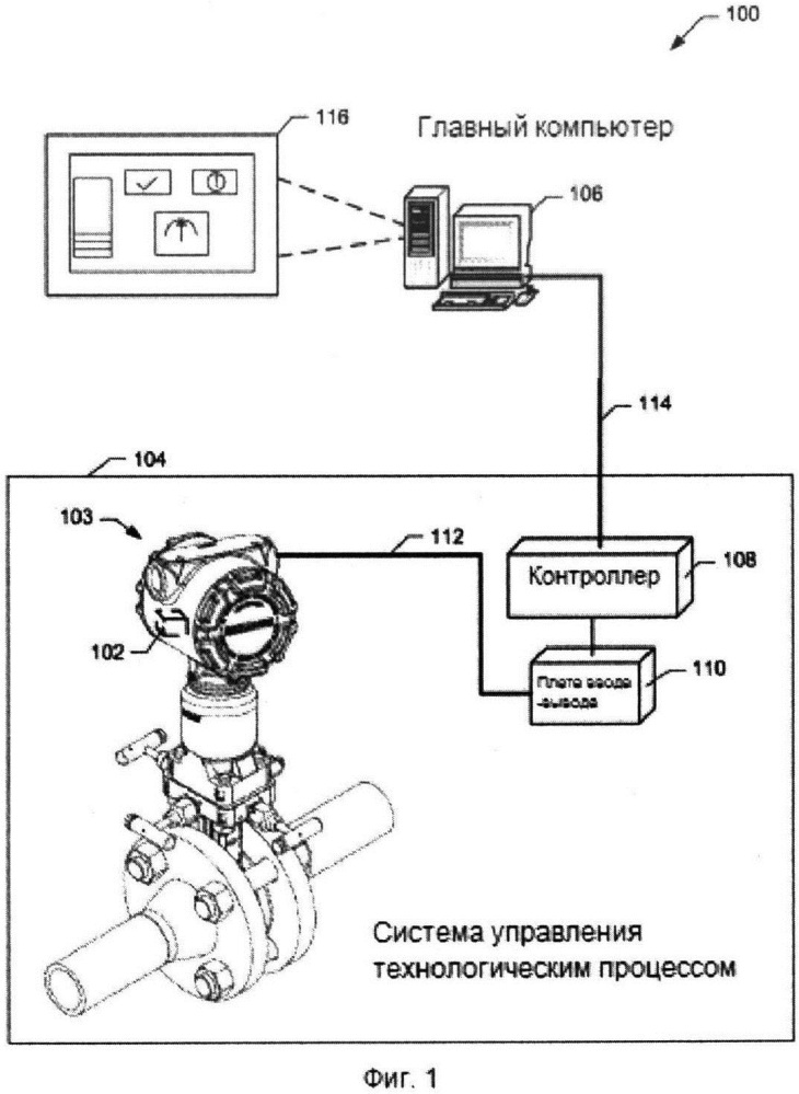 Способ и устройство передачи главному компьютеру файлов описания устройства