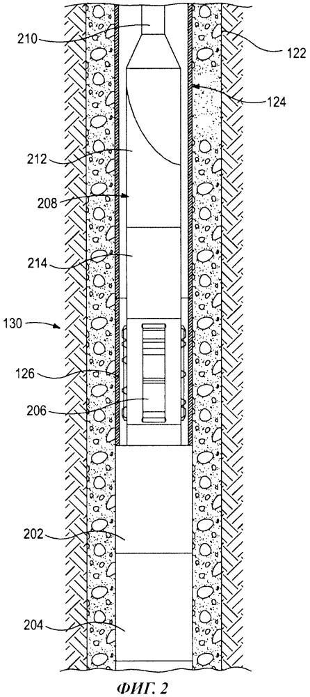 Системы и способы для азимутального ориентирования узла извлекаемого отклоняющего клина
