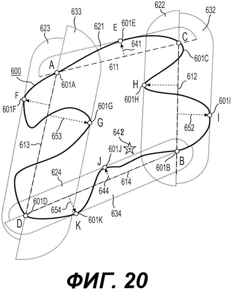 Способ (варианты) и машиночитаемый носитель (варианты) для определения принадлежности точки кривой в многомерном пространстве
