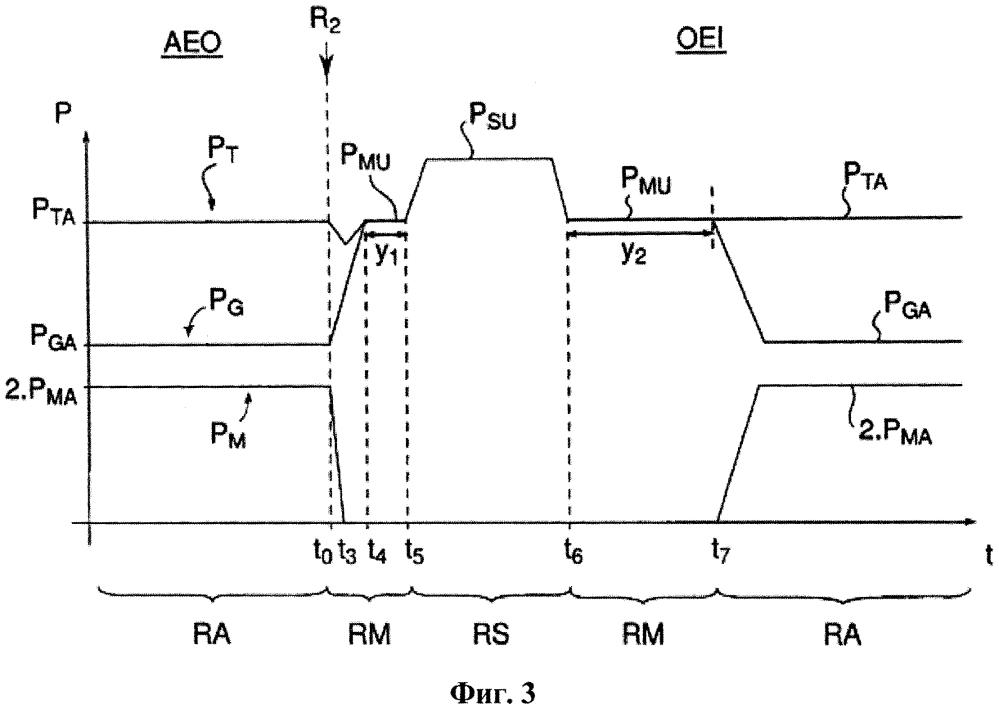 Способ и система регулирования мощности в случае отказа по меньшей мере одного двигателя летательного аппарата