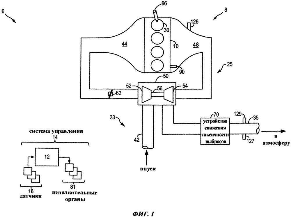 Способ управления двигателем в ответ на преждевременное воспламенение (варианты)