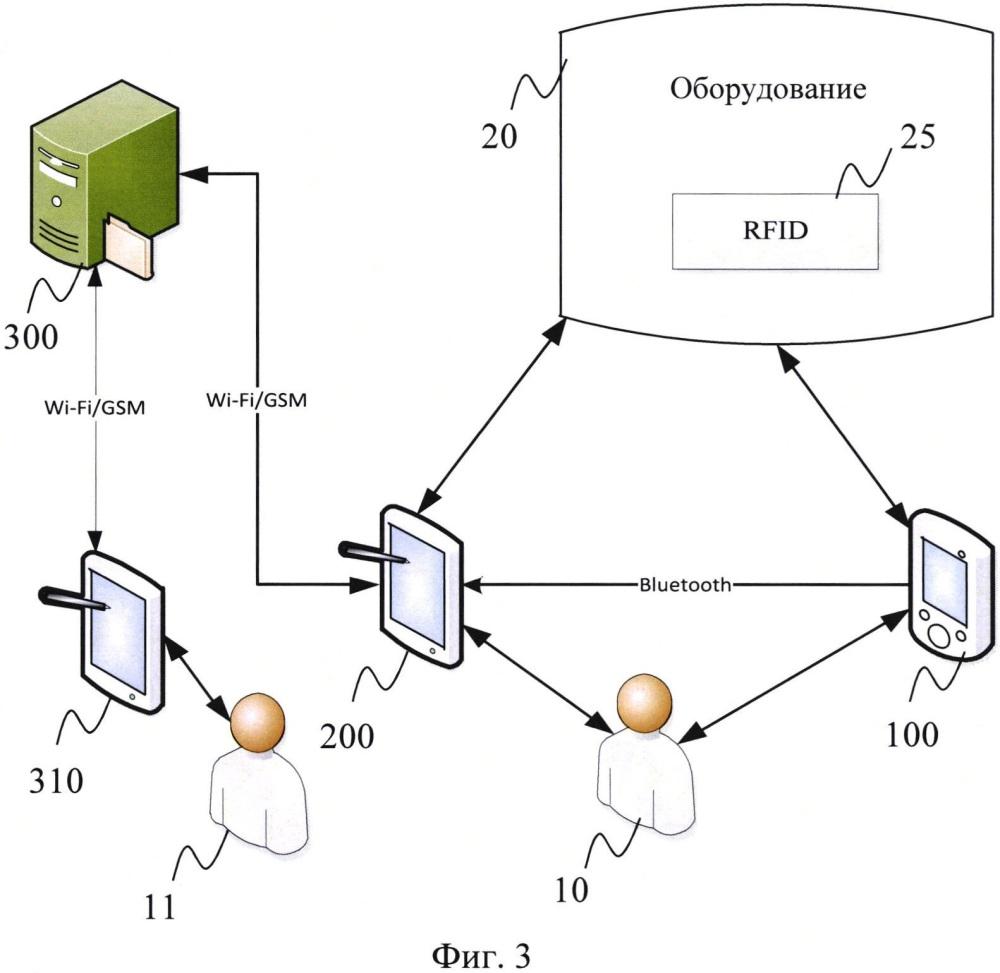 Устройство и система контроля параметров состояния оборудования