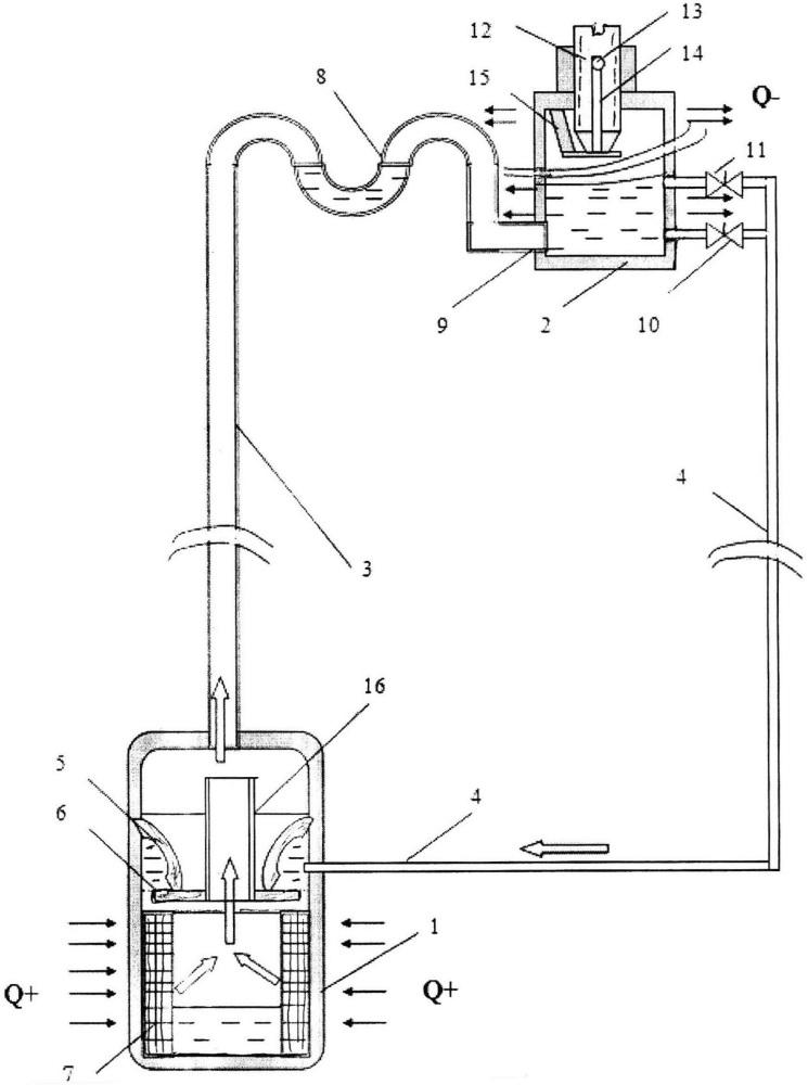 Кольцевой регулируемый термосифон