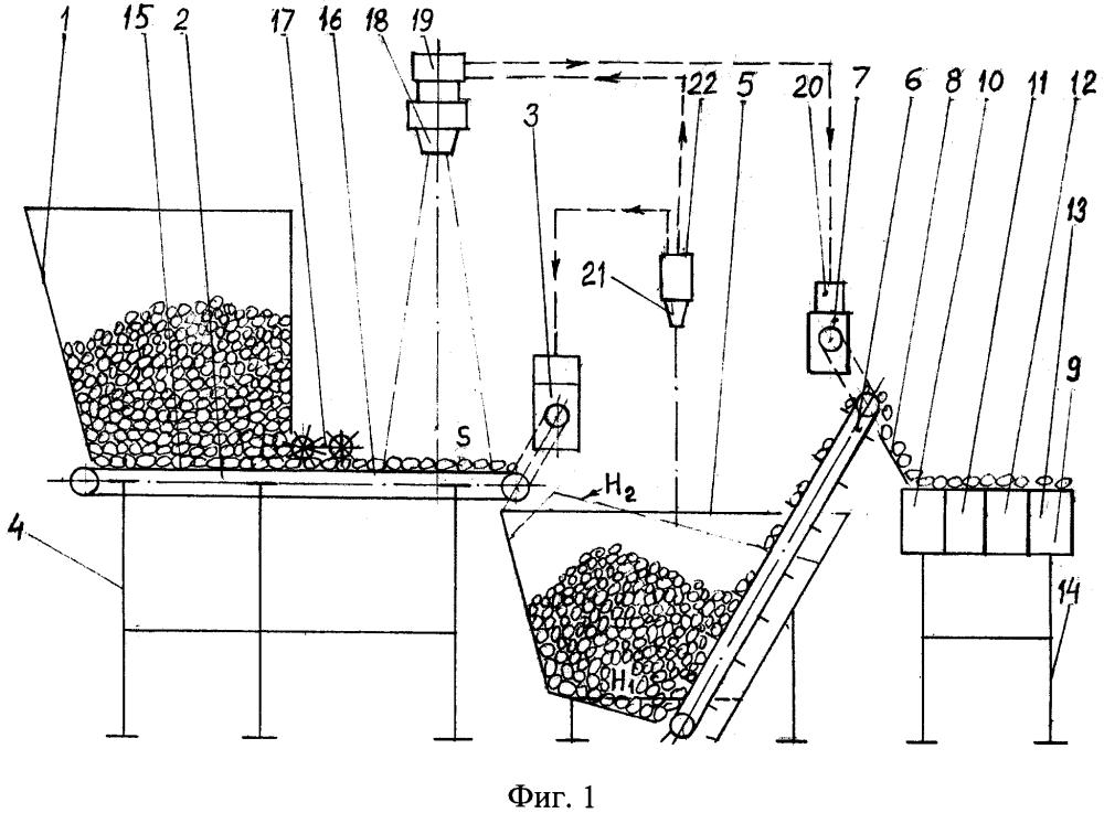 Устройство автоматического регулирования непрерывной подачи потока объектов переменного фракционного состава на линию сепарации