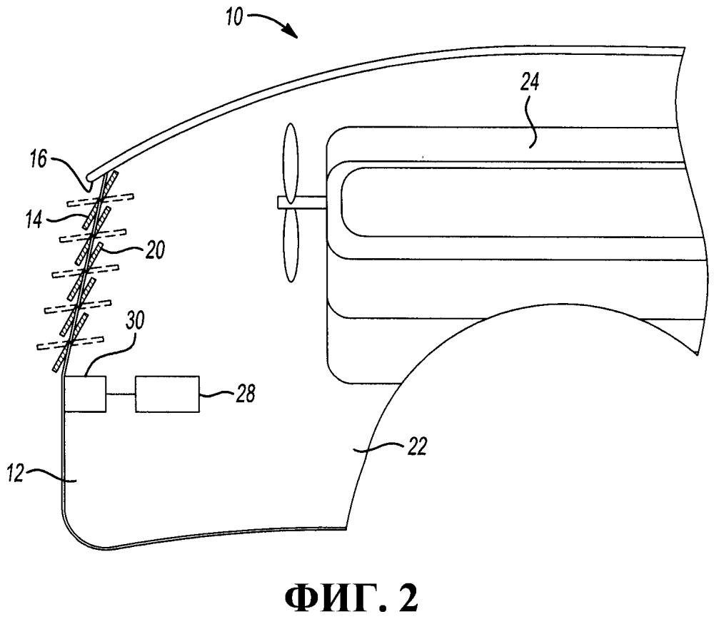 Система активных заслонок решетки радиатора, система заслонок решетки радиатора и способ работы системы активных заслонок решетки радиатора