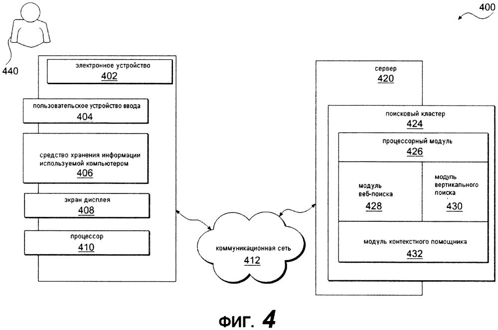 Реализуемый компьютером способ обеспечения графического пользовательского интерфейса на экране дисплея электронного устройства браузерным контекстным помощником (варианты), сервер и электронное устройство, используемые в нем
