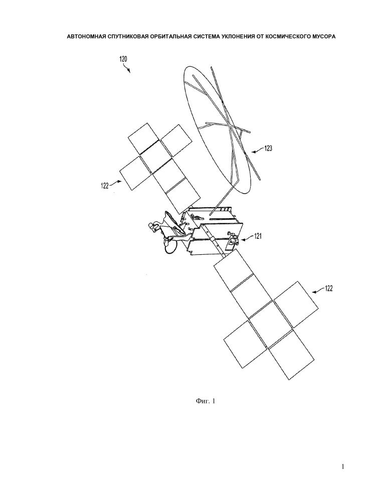 Автономная спутниковая орбитальная система уклонения от космического мусора