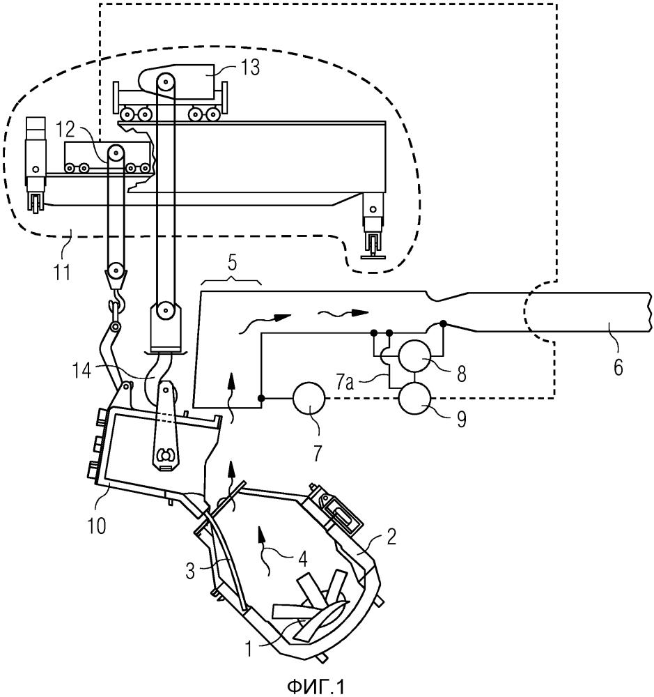 Способ и устройство для влияния на выделение газов реакции в металлургической емкости