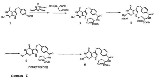 Способ получения пеметрекседа и его лизиновой соли