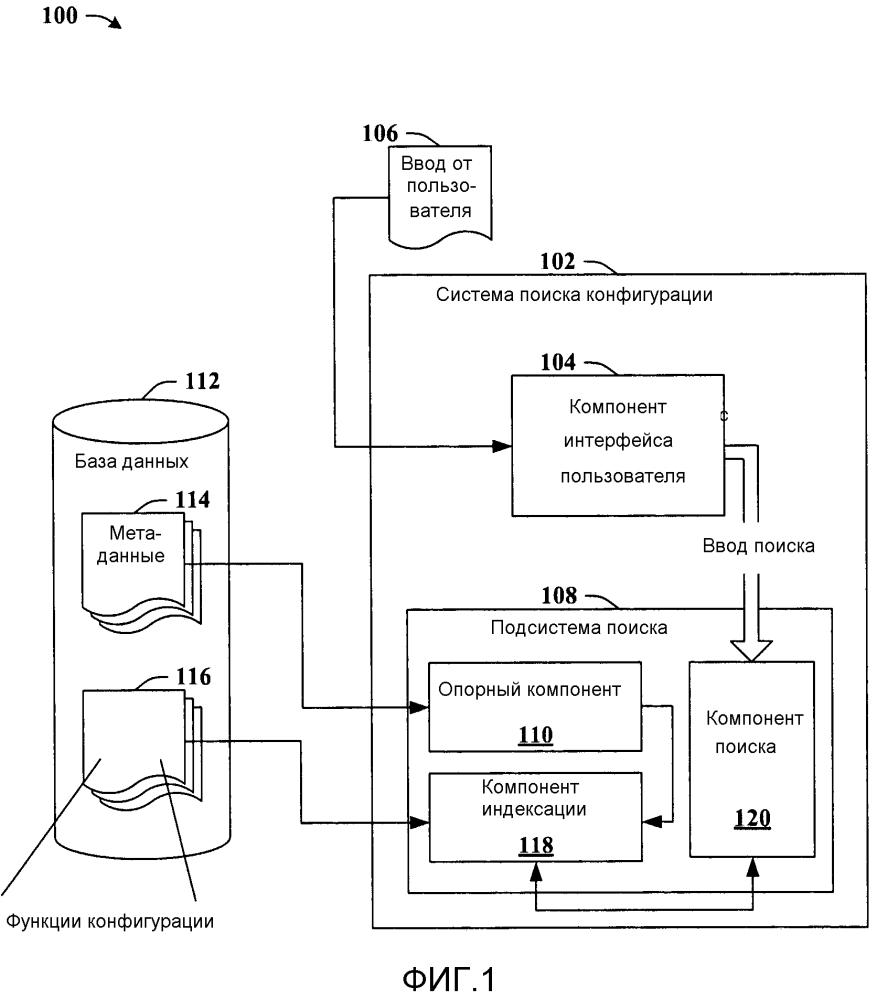 Расширенное меню поиска и конфигурация для компьютерных приложений