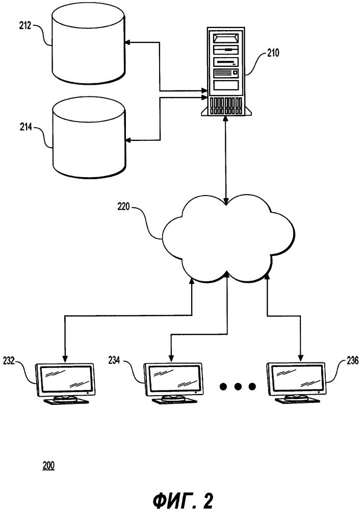 Способ (варианты) и система (варианты) обработки документа в распределенной архитектуре