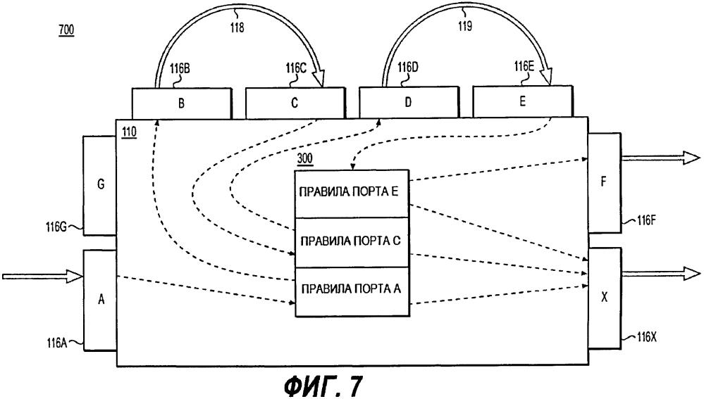 Сетевое устройство пересылки пакетов (варианты), способ настройки сетевого устройства пересылки пакетов (варианты) и способ пересылки пакета