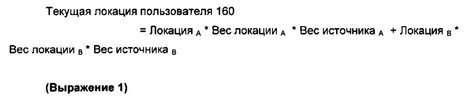 Способ определения местоположения пользователя и сервер, используемый в нем