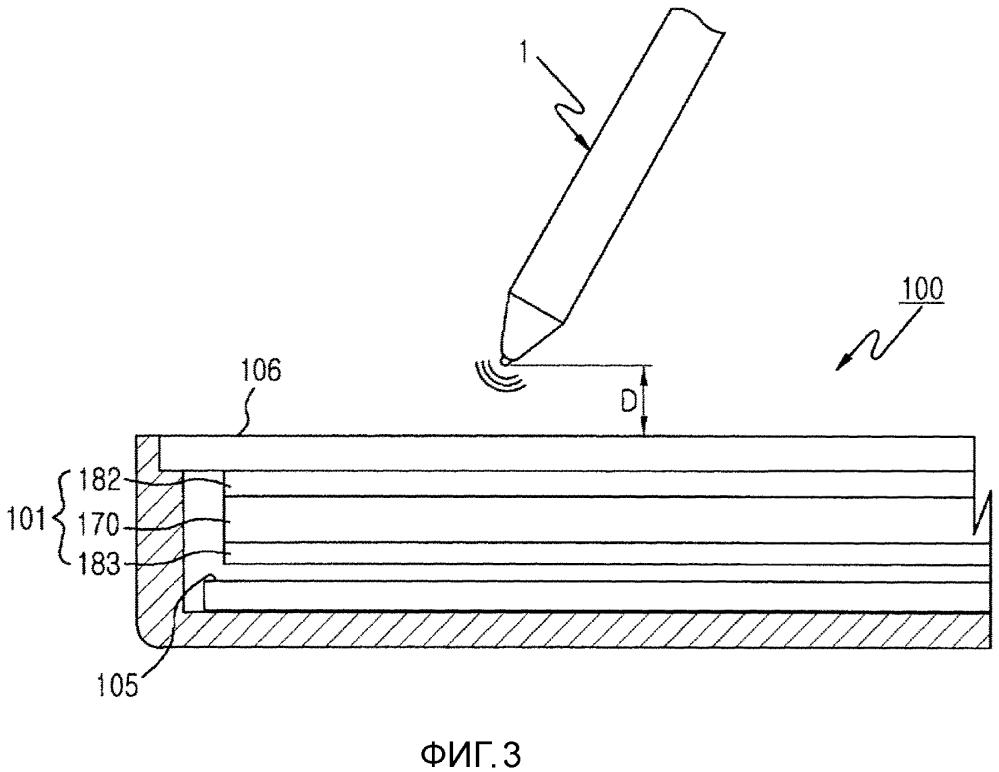 Устройство гибридного сенсорного экрана и способ его функционирования