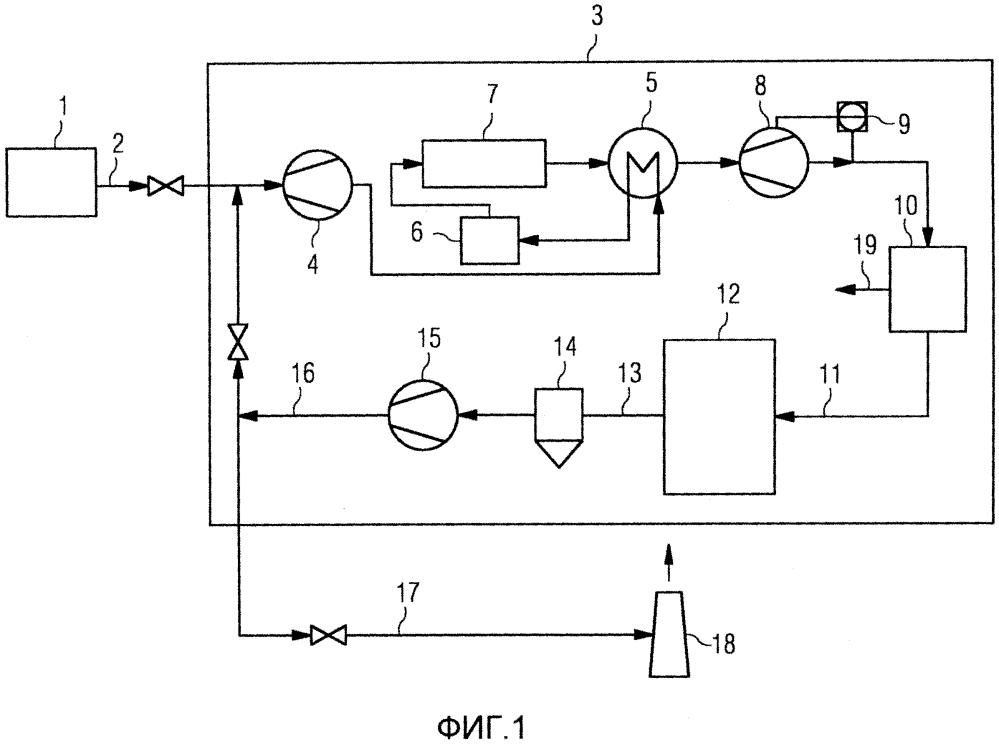 Система энергетической оптимизации установки для получения металлов прямым восстановлением руд