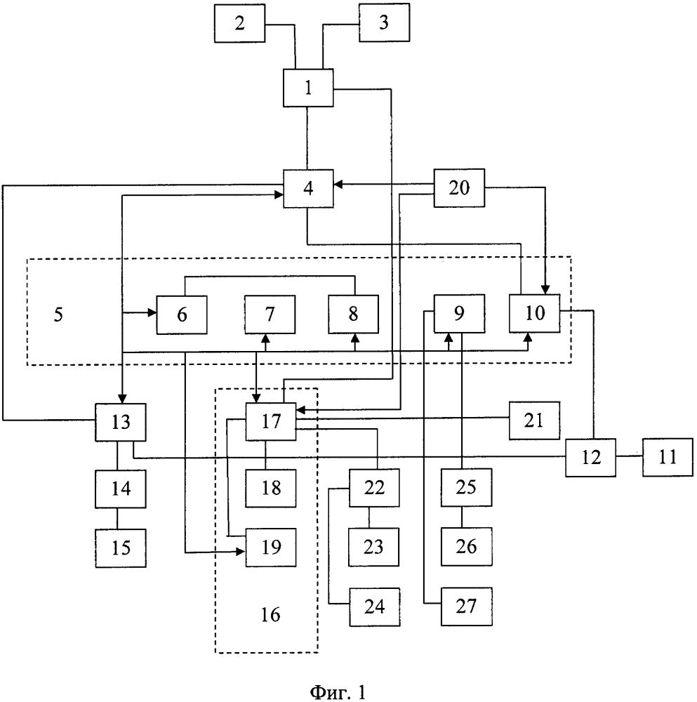 Многофункциональная аппаратура передачи данных