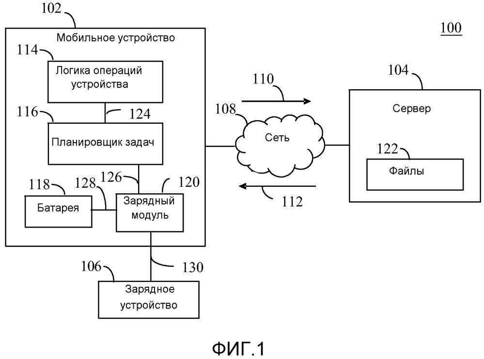 Операции мобильного устройства с оптимизацией расхода заряда батареи