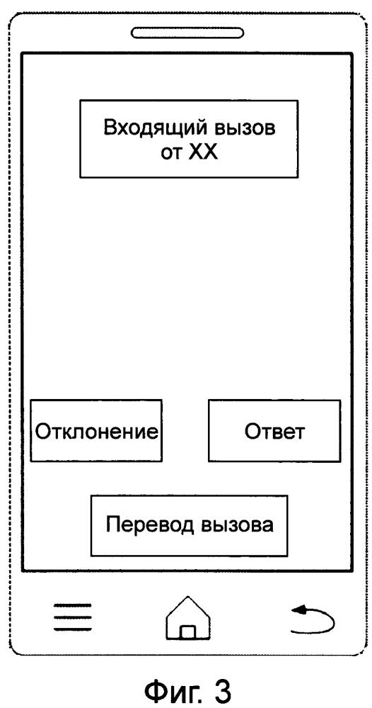 Способ, аппарат и терминал для перевода вызова