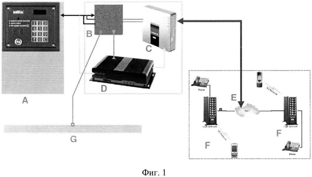 Устройство для подключения вызывной панели домофонной сети к сетям операторов связи услуг доступа в сеть интернет