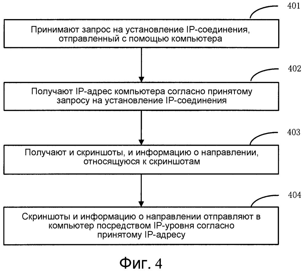 Способ и устройство для передачи изображений