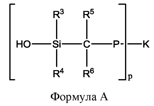 Полимеры, модифицированные аминосиланом