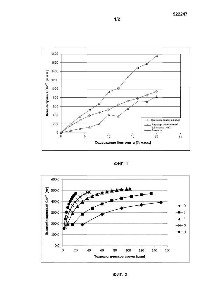 Регенерируемый ионообменный материал для снижения количества co2