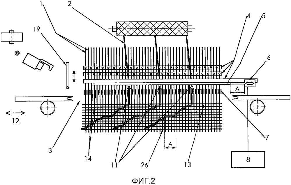 Способ ввода концов уточной нити в ткацком станке с дополнительными уточными эффектами