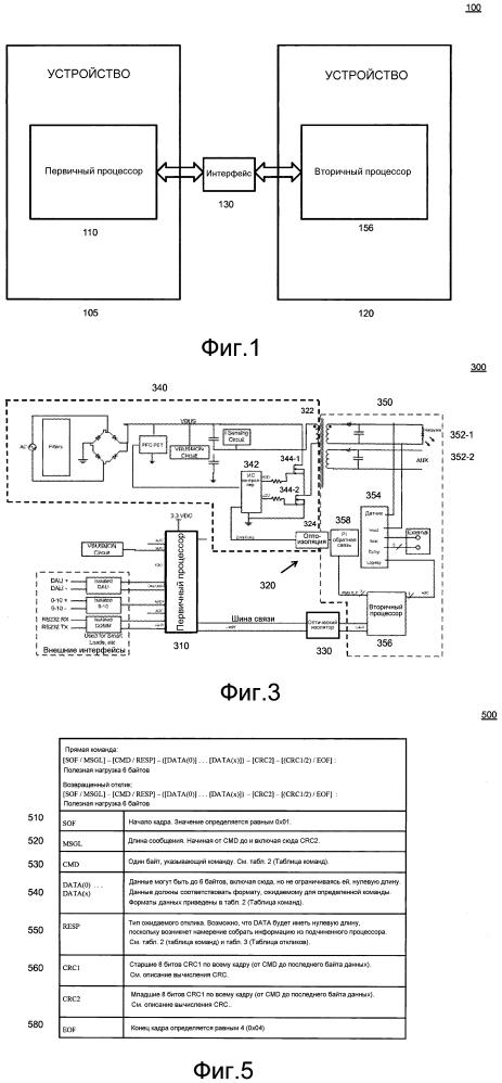 Протокол связи для осветительной системы со встроенными процессорами и система, работающая с упомянутым протоколом