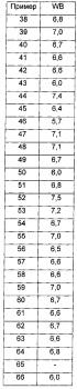 Морфолино-замещенные производные бициклических пиримидинмочевины или карбамата в качестве ингибиторов mtor