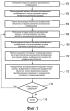 Преобразование координат графических объектов, зарегистрированных на магнитно-резонансном изображении