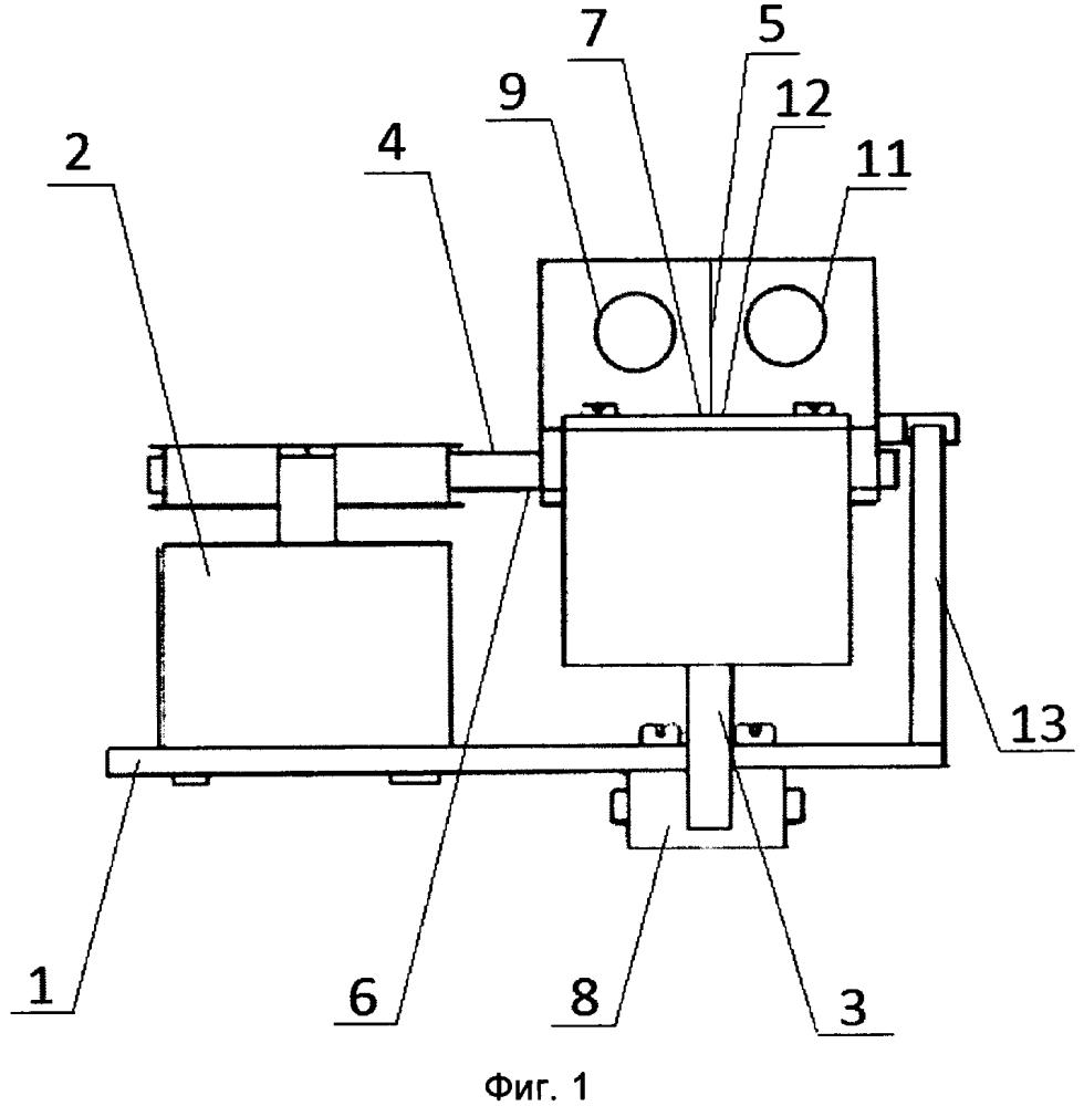 Сканирующий лазерный дальномер