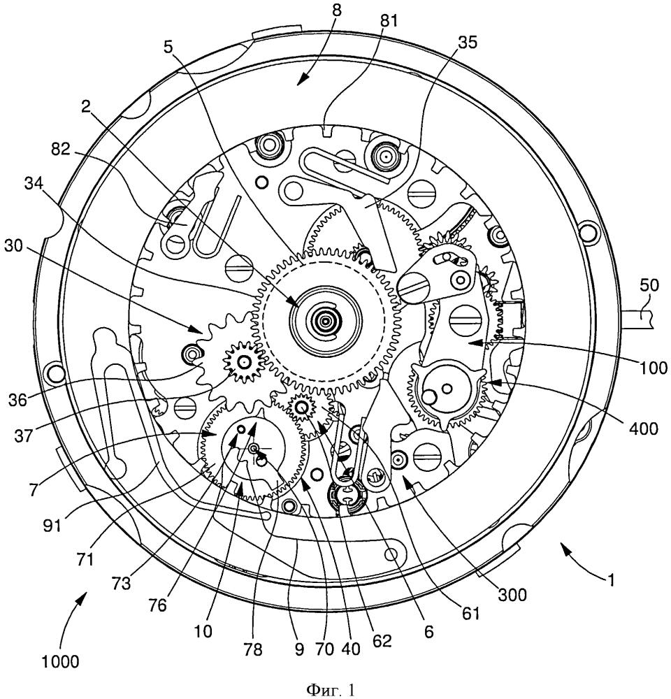 Механизм для индикации и коррекции состояния двух различных измеряемых величин времени